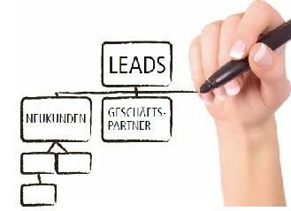 77 ways to leads